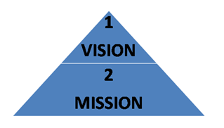 The Business Plan Mission Statement Also EASY & FAST